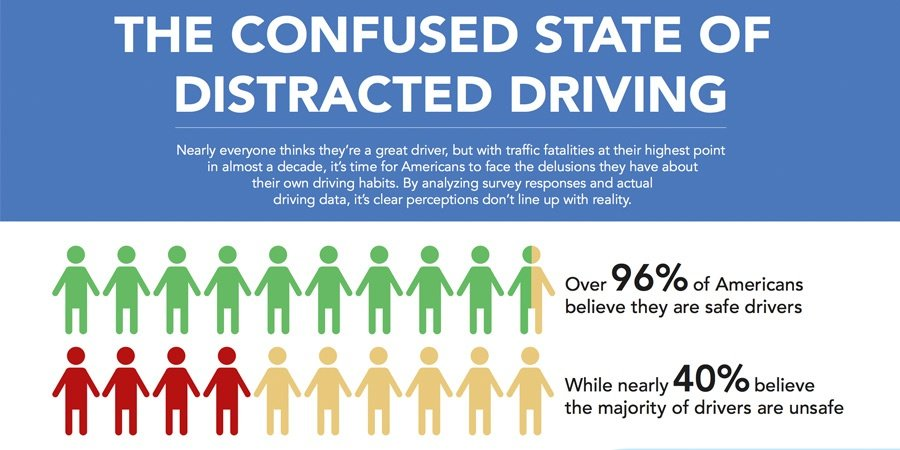 distracted-driving-infographic-header.original.jpg