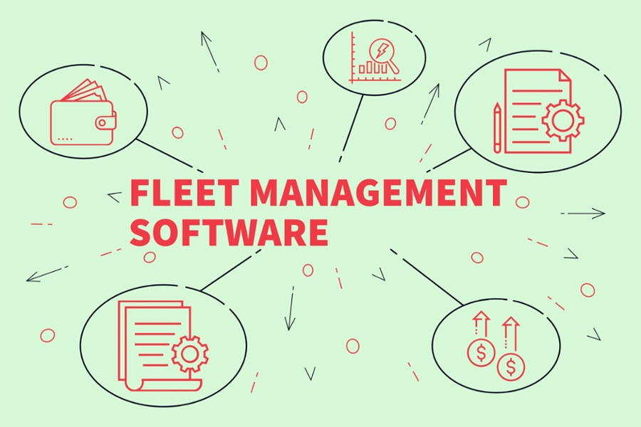 Fleet Management Software and Four of its Advantages
